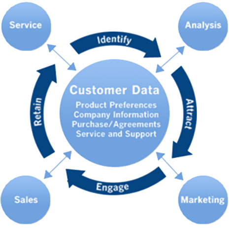 level of customer's satisfaction regarding food Start studying marketing chapter 5 learn vocabulary  a fast-food chain d) resolve the complaint swiftly and to the customer's satisfaction.
